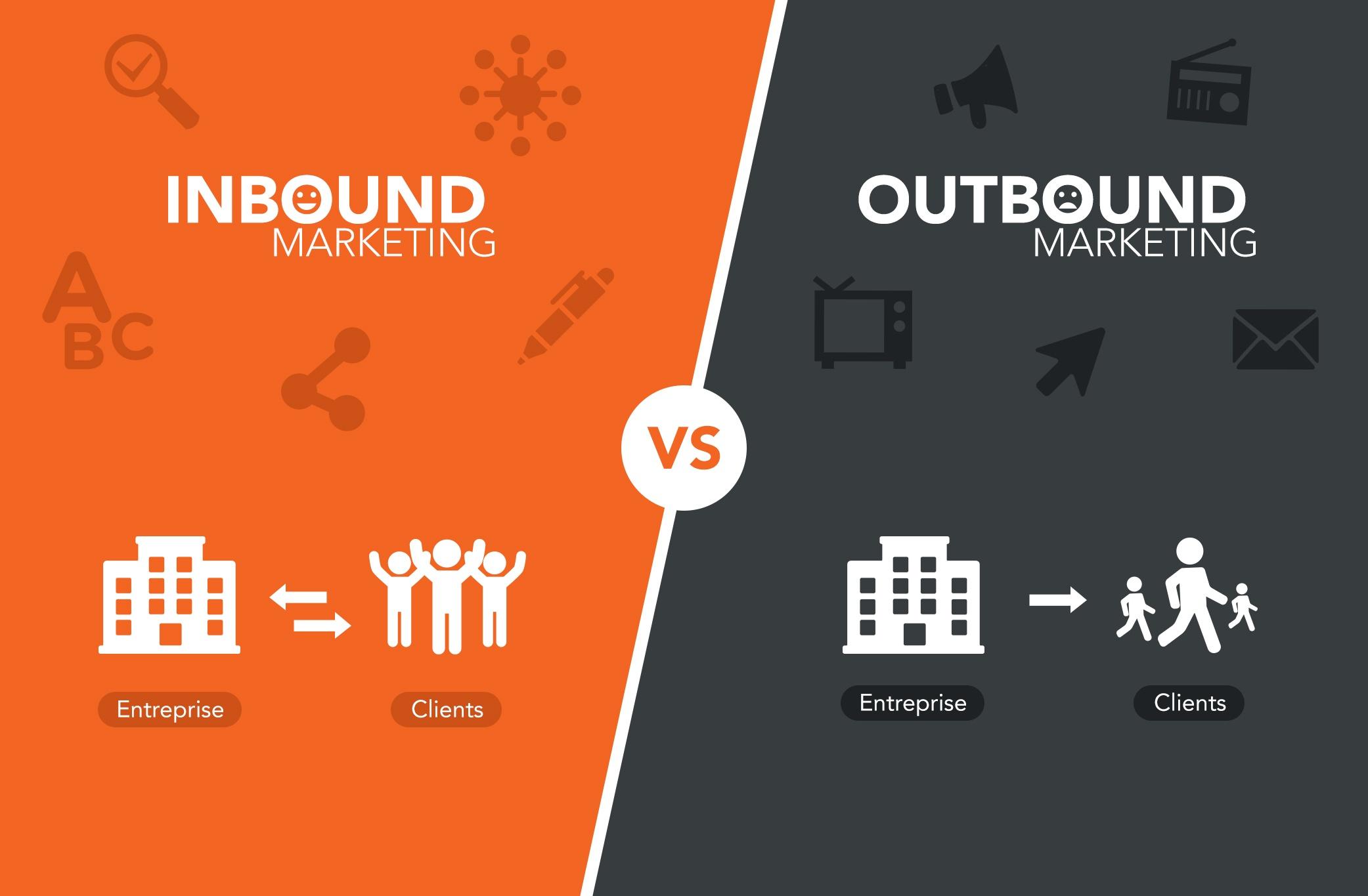 Inbound vs Outbound Telemarketing